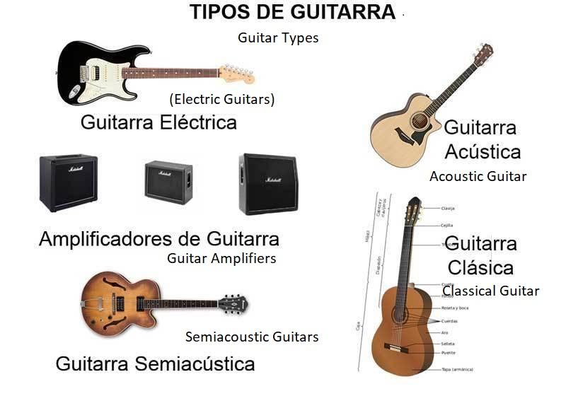 guitar types