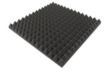 Planchas para insonorizar habitación para música