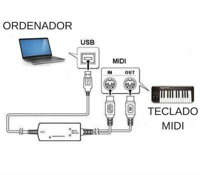conexión teclado MIDI a puerto USB