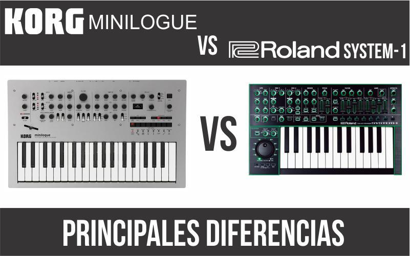 Korg Minilogue vs Roland System-1